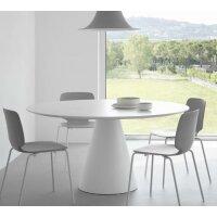 Base Table Ikon